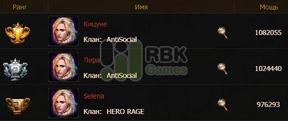 Итоги конкурса на RBK21: Подземелье