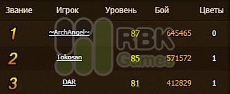 Чествуем победителей на RBK112: Ролло!
