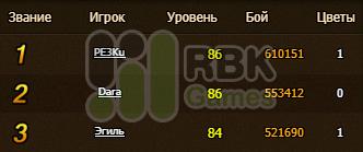 Итоги конкурса на RBK116: Эгиль