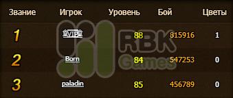 Итоги конкурса на RBK108: Аслауг