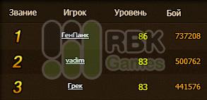 Итоги конкурса на RBK138: Грааль