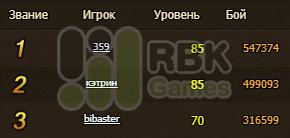 Дарим призы победителям на RBK155: Льюсальвхейм