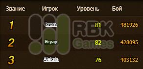Победители конкурса на RBK151: Офир