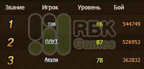 Итоги конкурса на сервере RBK153: Атлантида