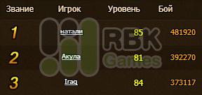 Подводим итоги конкурса на RBK149: Эдем
