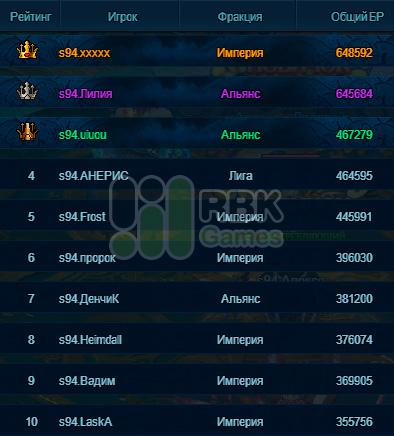 Победители конкурса на RBK41: Багровый Закат