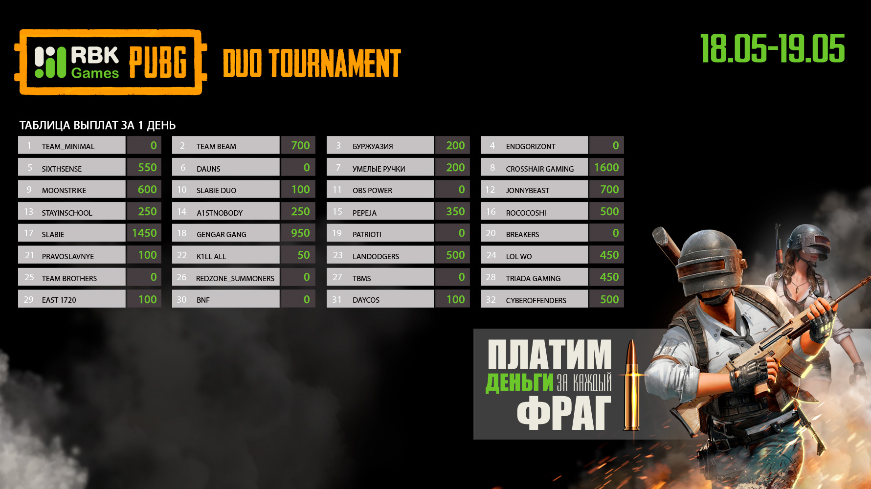 Список команд турнира